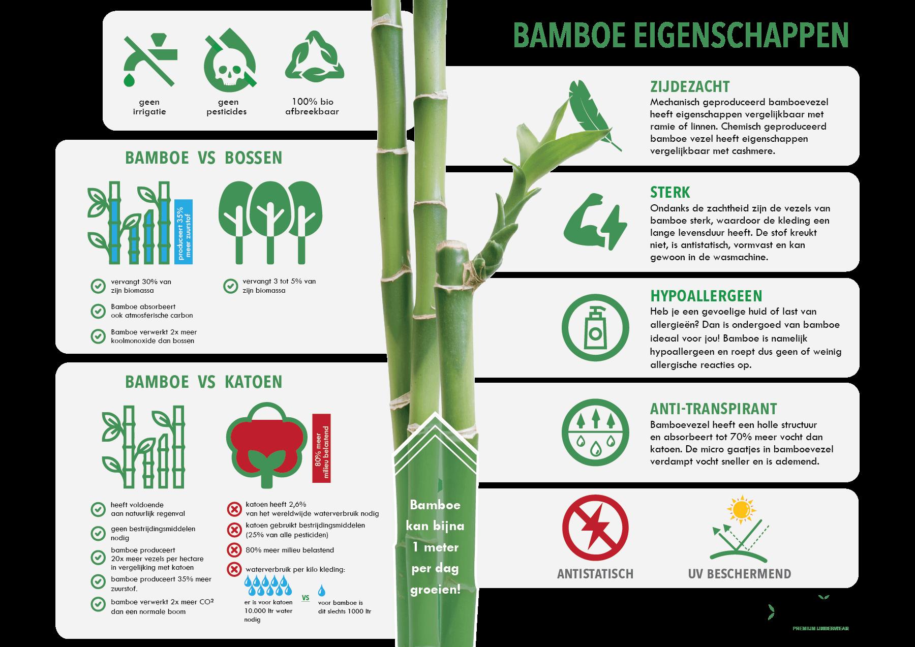 voordelen bamboe kleding